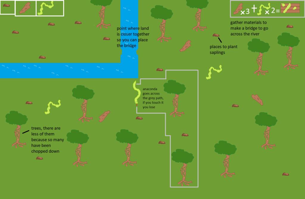 Rainforest Level Map